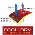 cool-dry-tech